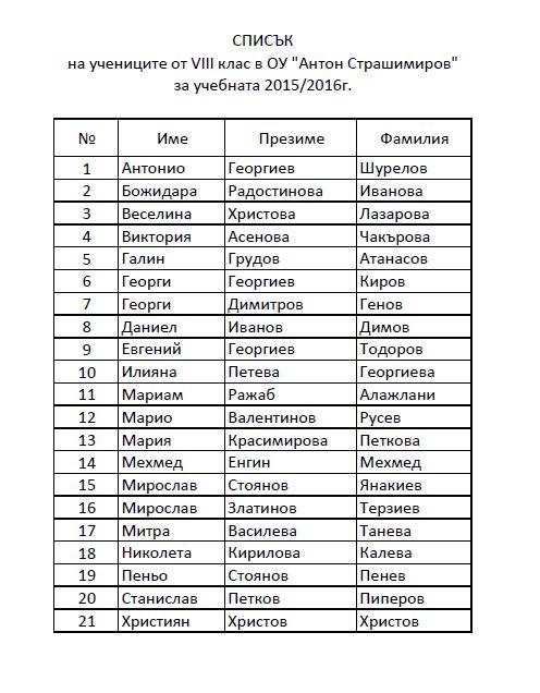 списък на учениците от 8 клас