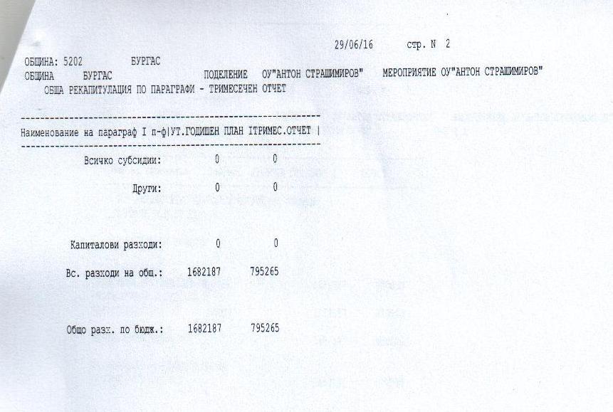 отчет 6-месечие 3
