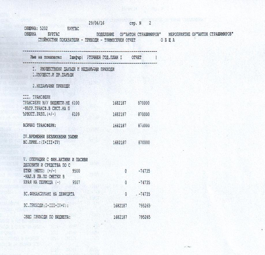 отчет 6-месечие