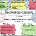 Проект за харта за ценностите и правилата в училище