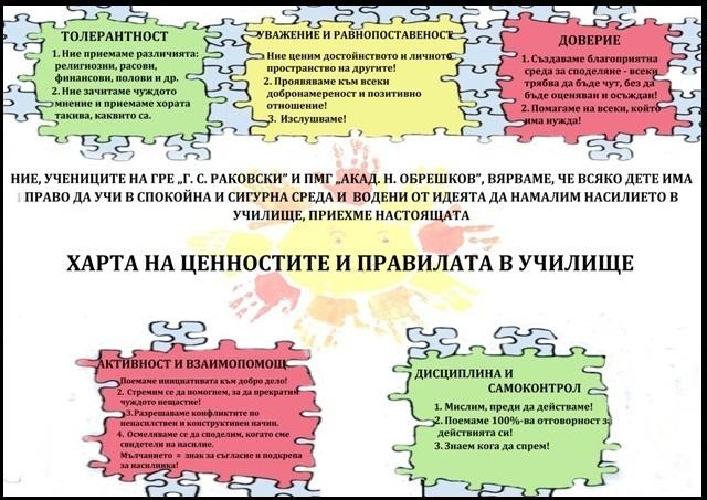 Проект за харта на ценностите и правилата в училище